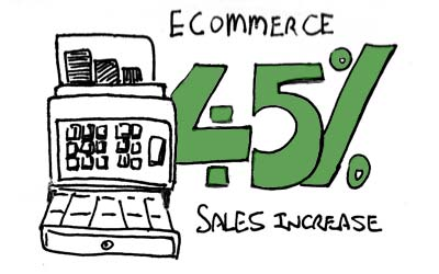 sketch of cash register - ecommerce 45%  sales increase